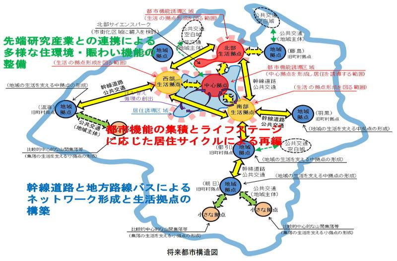 都市再興基本計画を答申/第2回市都市計画審議会